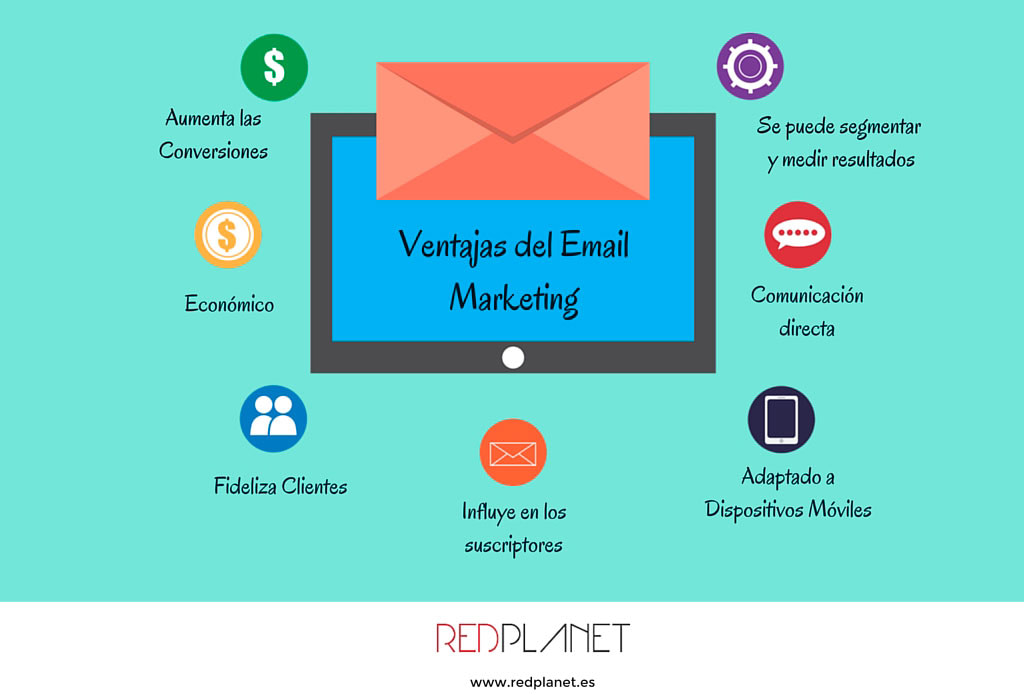 ventajas-email-marketing