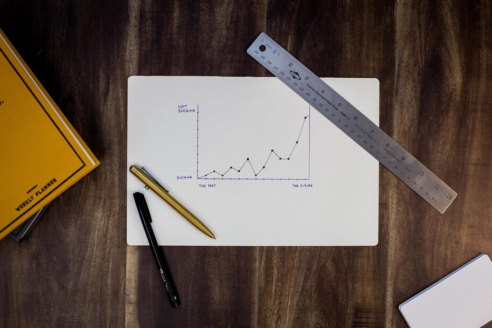Growth hacking: qué es
